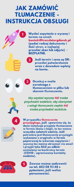 instrukcja jak zamówić tłumaczenie